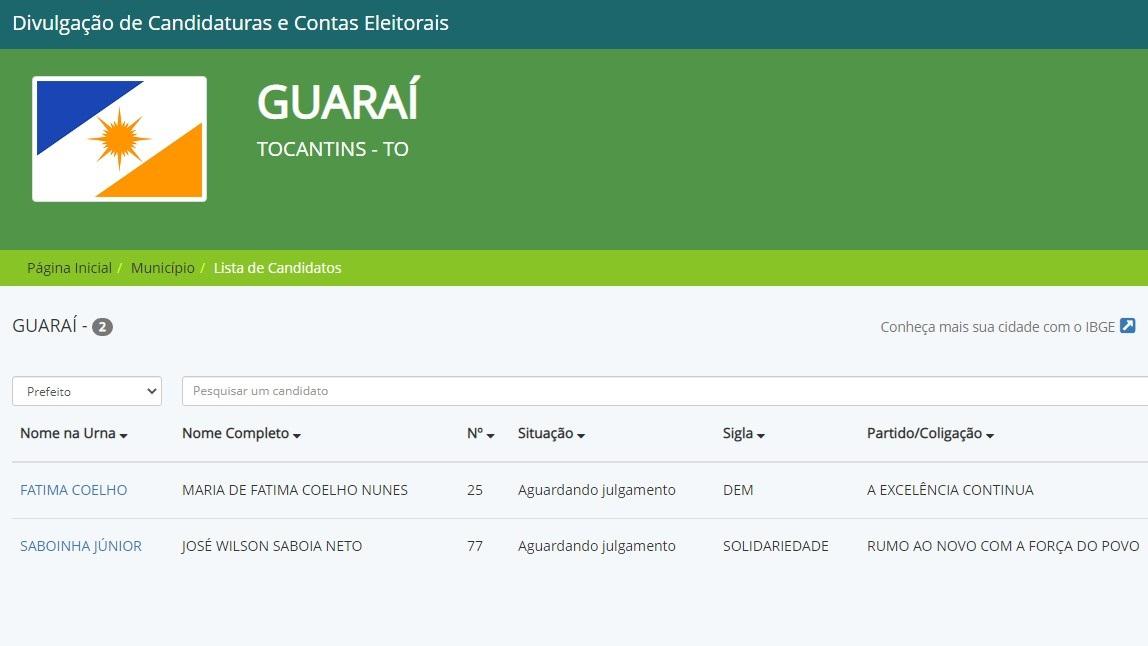 Partidos registram 54 candidaturas à vereador e duas à prefeito/vice em Guaraí; veja todos os nomes
