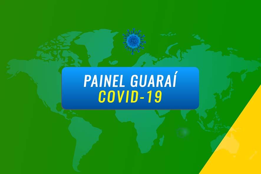Boletins apontam que Guaraí registra 469 casos de Covid-19; recuperados já são mais de 85%